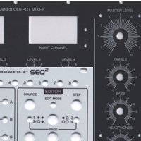 Modular Synthesiser Panels